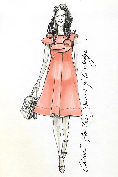 женские летнии длиные платья