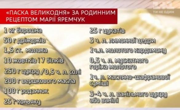 Мария Яремчук учить готовить пасху по семейному рецепту