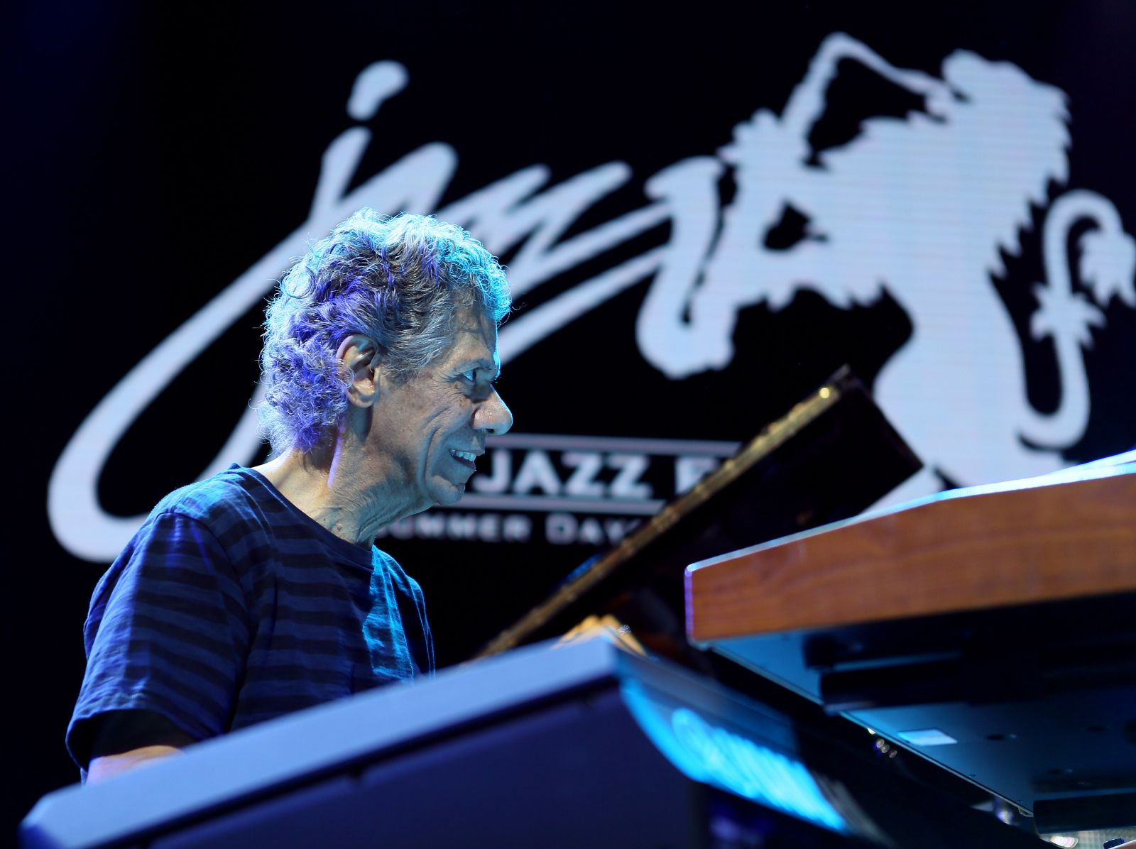 Alfa Jazz fest во Львове