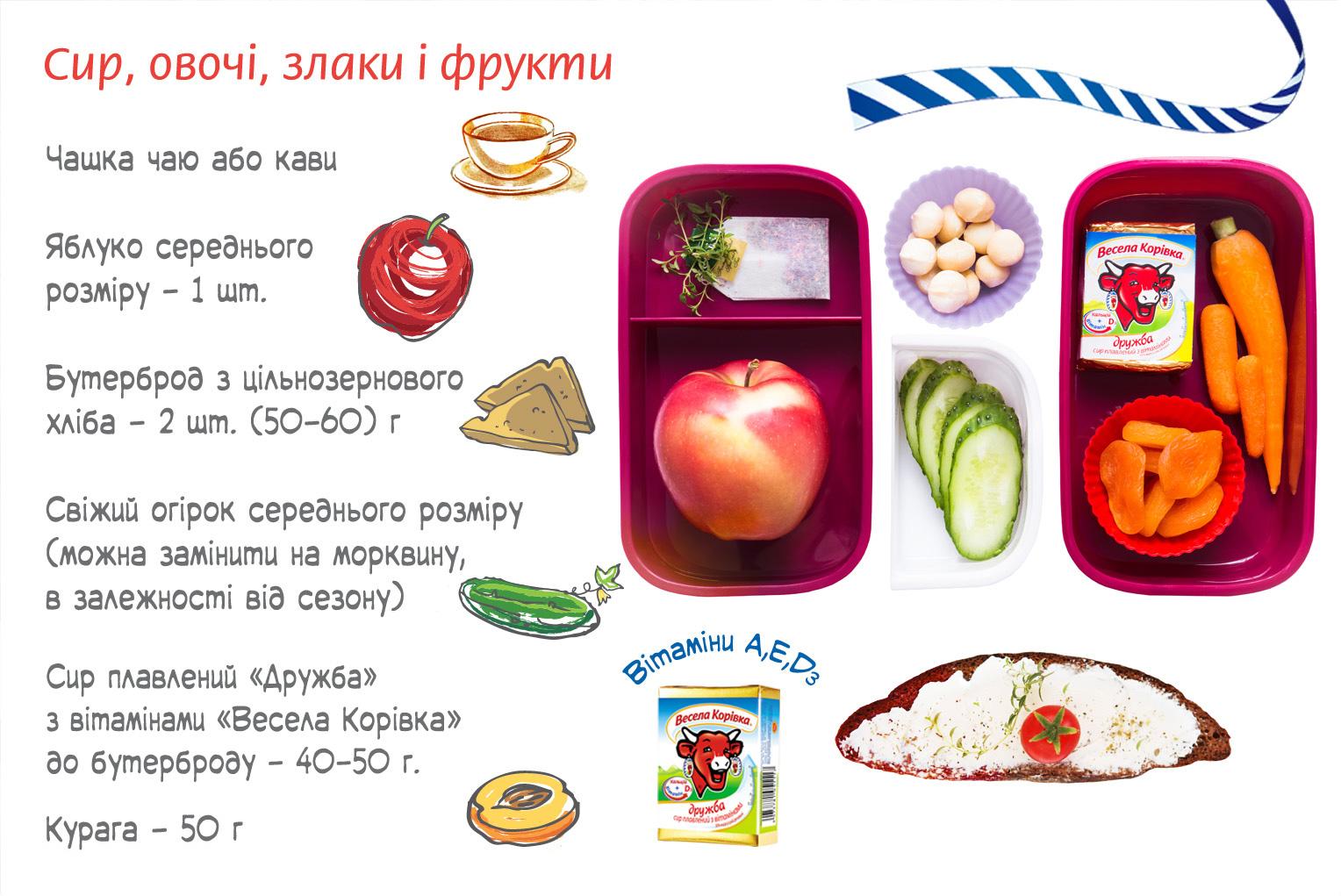 варианты перекусов при правильном питании