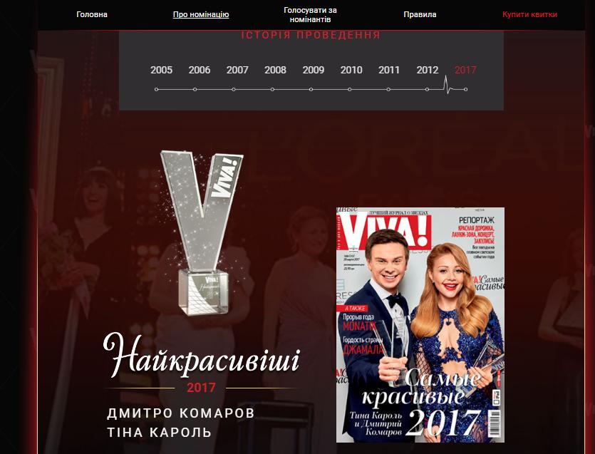 Viva! Самые Красивые-2018: голосование стартовало