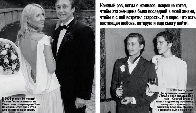 Семен Горов, Яна Помазан, Снежана Егорова